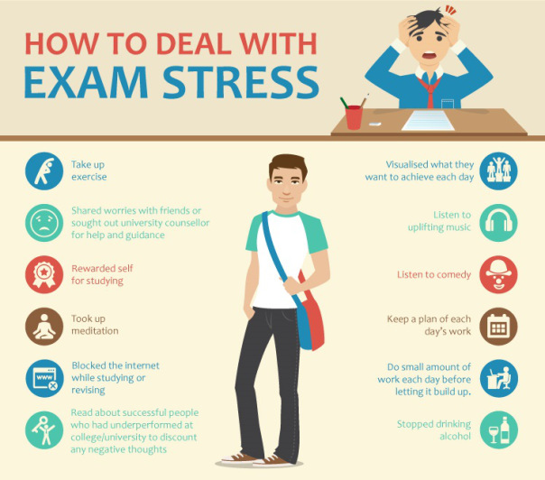 the impact of stress on students during the time of boarding exams A government review cited concerns over the levels of stress and pressure faced by students in their final exams instead, assessments were then spread across the entire year 12 course so that all.